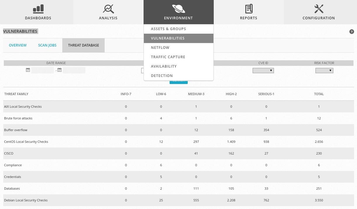 OSSIM scan - База угроз, сводная таблица