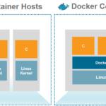 VIC Engine: сравнение работы VCH и docker