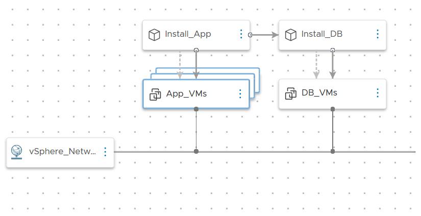 Blueprint example (multiple VMs)